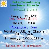 Taranto, Apulia, IT